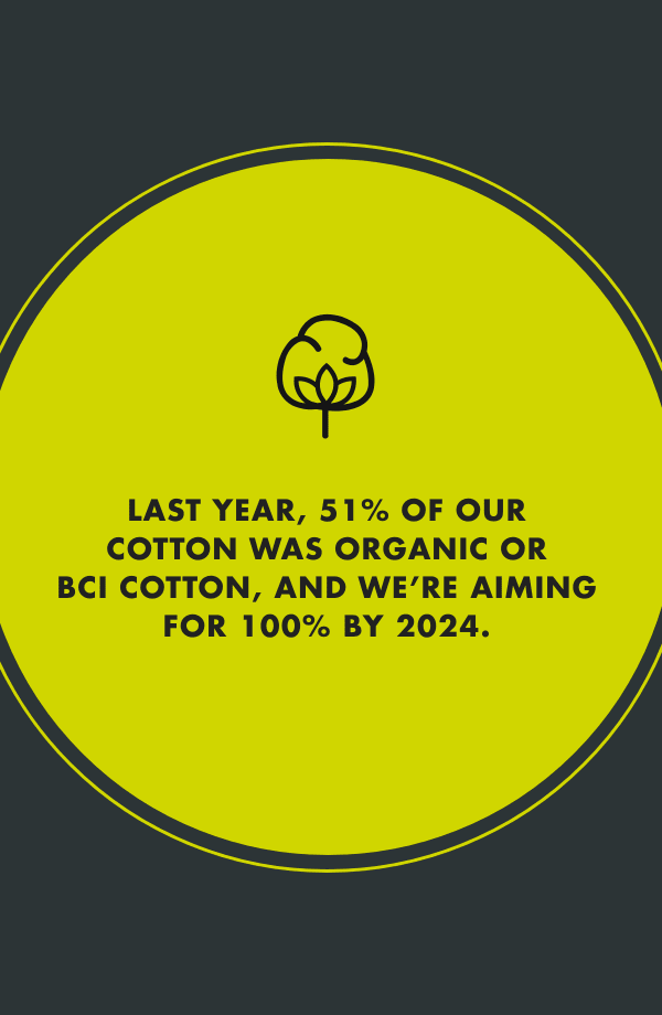 last year, 51% of our cotton was organic or BCI cotton, and we're aiming for 100% by 2024.