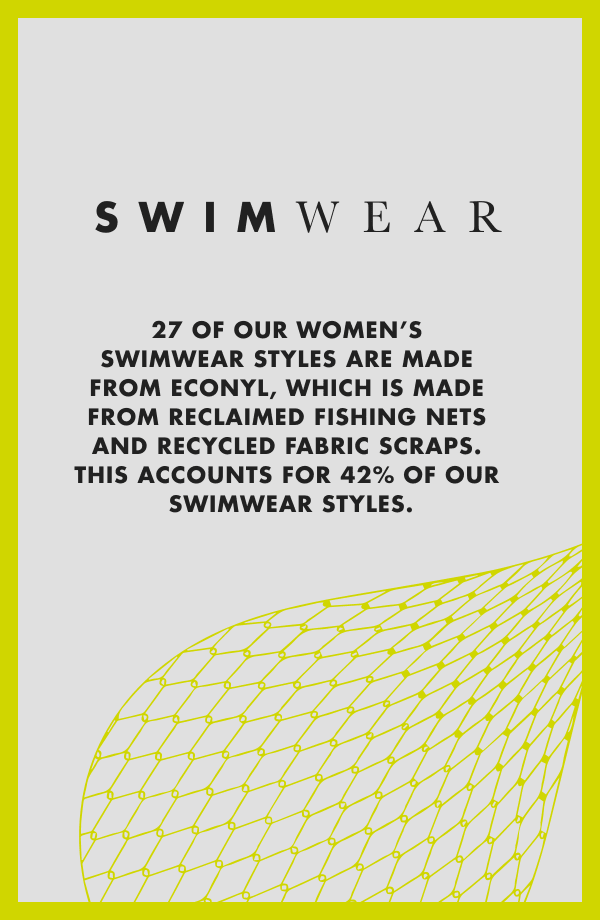 27 of our women's swimwear styles are made from econyl, which is made from reclaimed fishing nets and recycled fabric scraps. this accounts for 42% of our swimwear styles.
